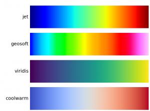 4colormaps