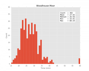 Woodhouse_458_04062016_ggplot