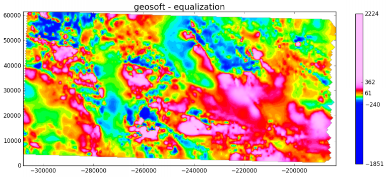 magnetic anomalies - geosoft - no hillshade (mean + standard deviation)