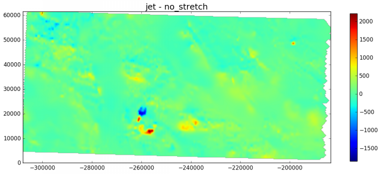 "Magnetic anomalies in an area in New Mexico. The ""jet"" rainbow colormap is used together with a linear scale (no stretch) and a standard colorbar."