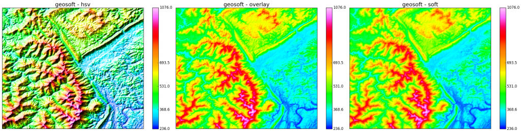 Topographic data combined with hillshading using three different blending modes (from left to right): hsv, overlay and soft. The colormap is clra from Geosoft.