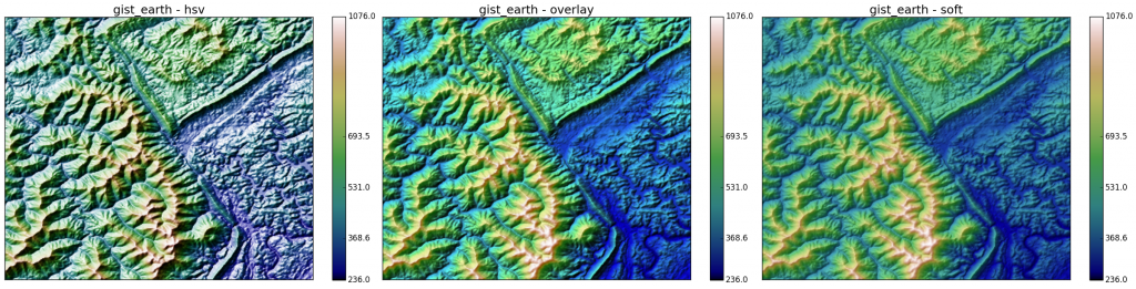 Topographic data combined with hillshading using three different blending modes (from left to right): hsv, overlay and soft.