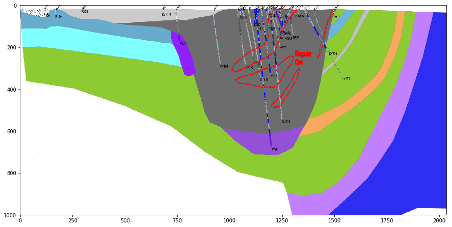 How to add cross-sections to OpendTect? – Geophysics Labs