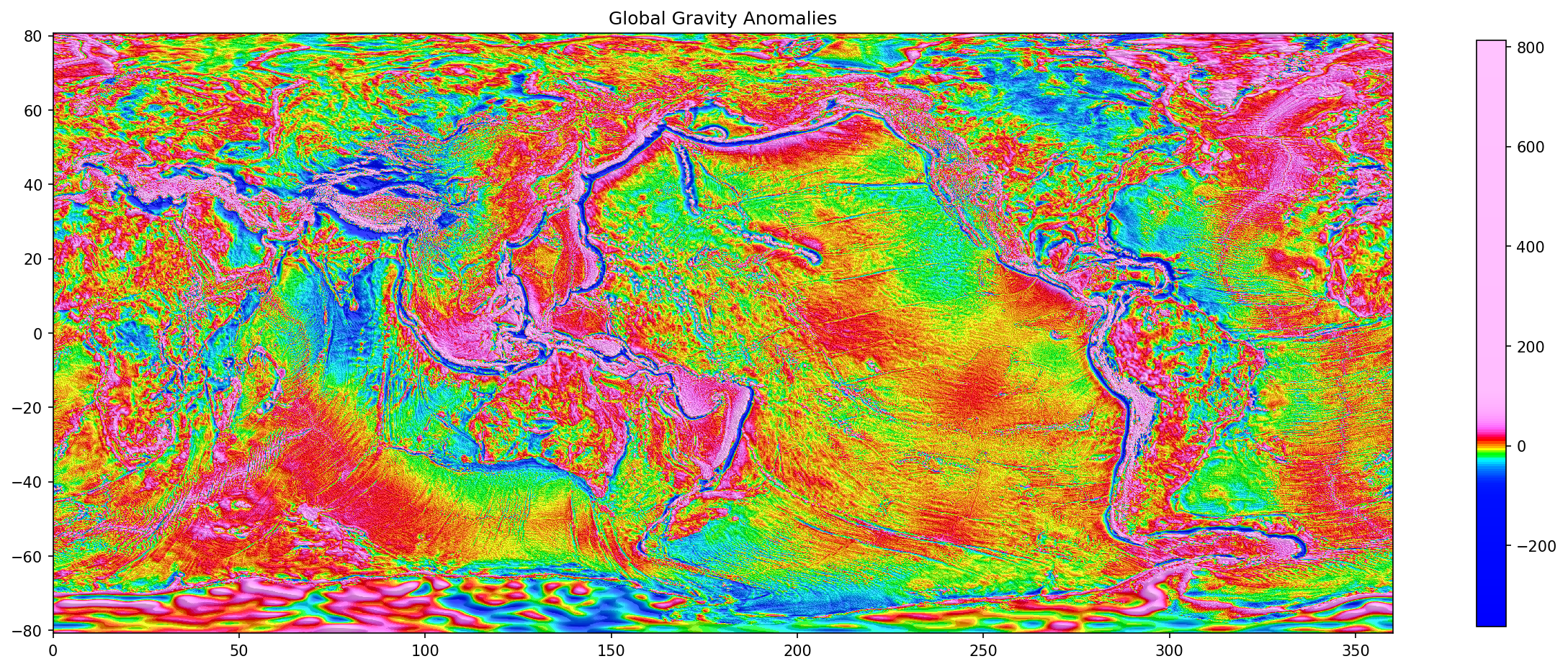 How to Load Sandwell & Smith Gravity Data in Python? – Geophysics Labs