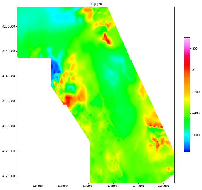 Colormaps and Colorbars – Geophysics Labs